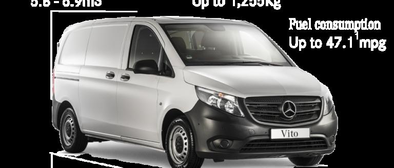 equipamiento furgonetas Mercedes Vito